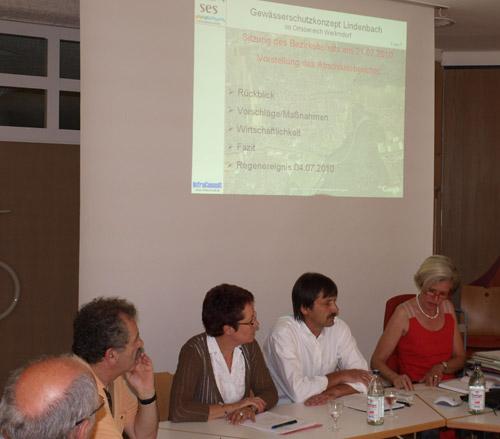 gewaesserschutz-bezirksbeirat2010